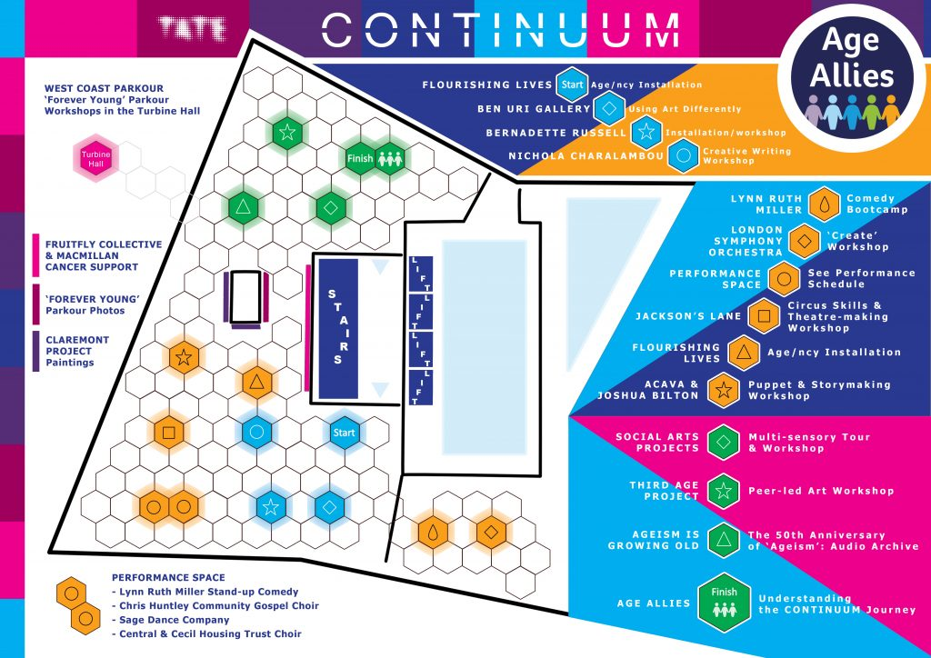 A small version of the Continuum map for the Age/ncy exhibition at TATE Modern